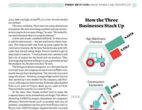 1613463141_printcoverage_Business-Today-Part-3.jpg